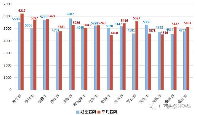 萧山2021gdp全省第一_萧山撤市设区15年,原来变化那么大(3)