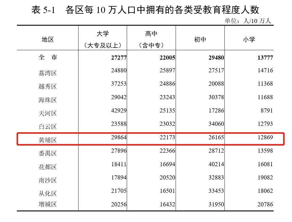 广州的人口_广州公安:律师将无需法院证明材料,也能查询全国人口信息
