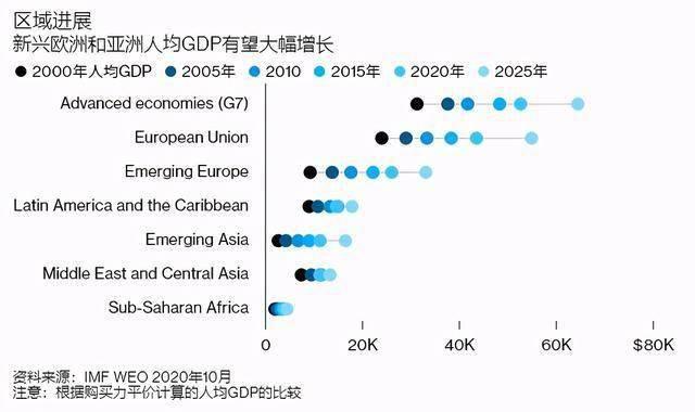 """2019中国人均gdp_中国最""""霸气""""的地区,人均GDP将近60万元,远超美国碾压日本"""