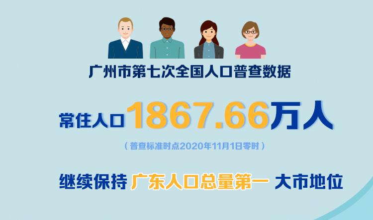 增城一季度GDP同比增速第一!十年间人口增长42.96万人!