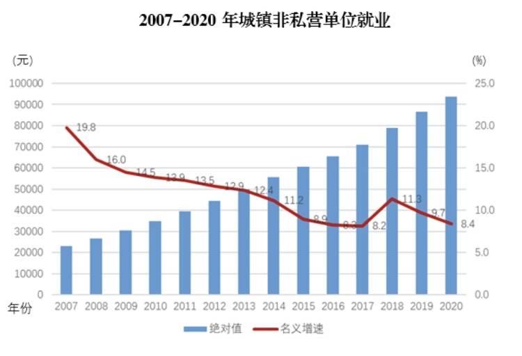 衢州市gdp各区2020_湖南岳阳与山西太原的2020上半年GDP出炉,两者排名怎样(3)