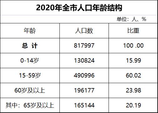 人口文盲率_最新 杭州全市11936010人,男性比女性多49.5万人 区划调整后,萧山区人