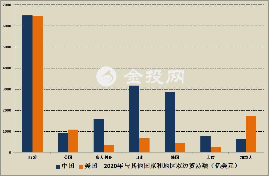 全国20年gdp_徐州gdp历年排名变化 徐州gdp