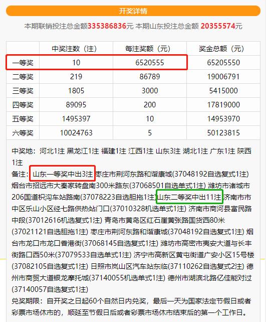 18只科创板股融资余额增幅超10%
