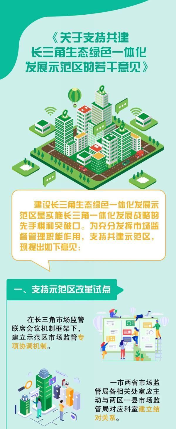 一图看懂《关于共建长三角生态绿色一体化发展示范区的十七条举措》