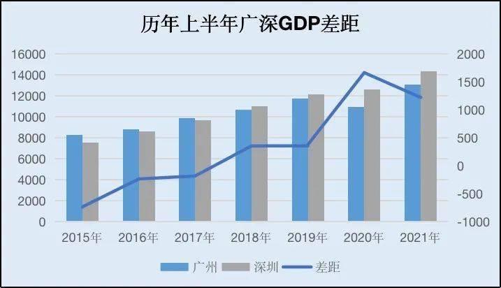 """gdp三大产业_高坪:""""三大产业""""齐头并进区域经济活力倍增"""