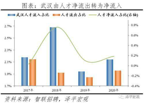 天津发展gdp2021_2021上半年美好城市指数出炉 京津冀一体化潜力巨大