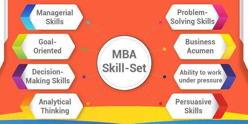 全球mba排行榜_英国国际MBA,三大国际认证,QS全球OnlineMBA排名第6