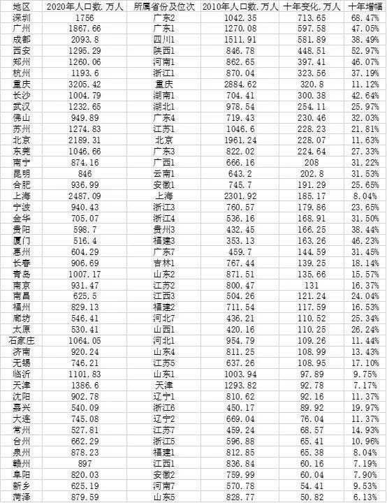 山东的人口有多少人口_山东人口2019总人数口山东人口2019总人数口是多少