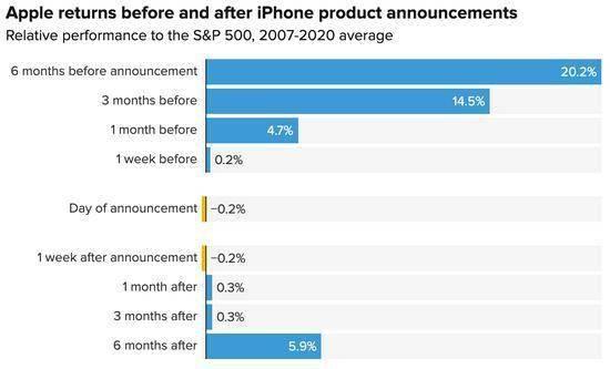 苹果收盘跌幅近1%  最新市值2.4万亿美元
