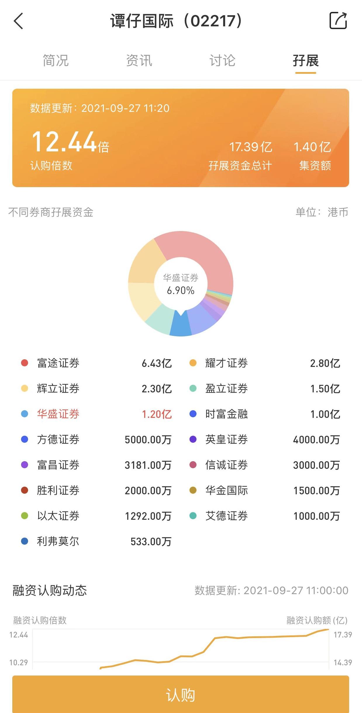 贵州茅台一度冲击涨停!消费股谭仔国际火热招股中