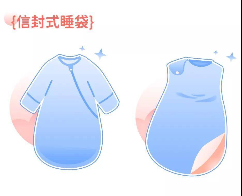 婴幼儿睡袋有哪几种、怎样挑选?